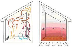 Pex Radiant Floor Heating by Pex Floor Radiant Heat Installing Pex Underfloor Radiant Heating