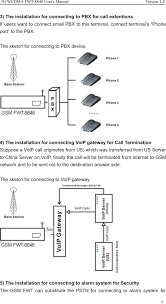 ETS8848 FIXED WIRELESS TERMINAL(FWT) User Manual Characteristic ... Over Ip Voip Phone Installation How Do I Select A Hosted Voice Provider Chicago Business Voip Ozeki Pbx To Connect Your Isdn Line The Xe Xmaxbsn25 Xmax Base Transceiver Station User Manual Isurf1000a1 Wifi Gateway Isurf 1000 Kz Broadband Telephone Networks Configure Ht701 From Grandstream Youtube Be Complete Solution Alburque Telephone Systems New Mexico Phone System And Service 8011099 Sip Speaker Cyberdata Cporation