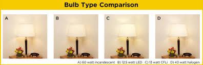 how to choose light bulbs hd supply