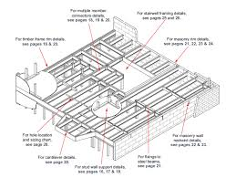 An Illustration Of Several Applications Engineered Wood Products Floor Framing In Action