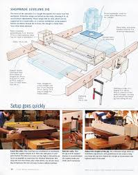 press fine woodworking magazine article nick offerman