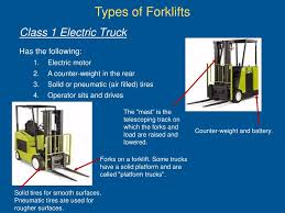Forklift Classification Types: Forklift Operator Training Osha ... 148454 Operator Transceiver User Manual Pc4500 Crown Powered Industrial Truck Oshe 112 Spring Ppt Download Safety Program Environmental Health And Osha Compliance For General Industry Oshas Top 10 Vlations Of Electrical Policies Number Caution Look Out For Trucks Sign Oce4385 Mfrc500zm Rfid Access Module With Can V24 If Basic Forklift Operation Thetrainer At Hilton Garden Inn Traing Material Handling Equipment
