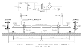 Hollow Cathode Lamp Disposal by Sam U0027s Laser Faq Home Built Helium Mercury Hehg And Other He
