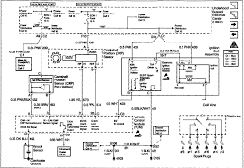 98 Gmc Sierra Fuel Gauge Wiring Diagram - Complete Wiring Diagrams • Gm Wiring Diagrams 97 Tahoe Everything About Diagram Parts Manual Chevrolet Gmc Truck Interchange Pickup Chevy Gm 7387 1988 Gmc 5 7 Engine Best Electrical Circuit 1997 Sierra Library 2008 The Car Top 2001 Ev71 Documentaries For Change 1999 Jimmy Trusted Hnc Medium And Heavy Duty Online Bendix Air Brake Rv 1979 1500 1970