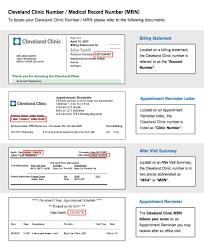 Express Scripts Pharmacy Help Desk Login by Mychart Login Page