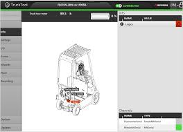 Atostek – New Truck Maintenance Software Replaces Several Old ... Vehicle Maintenance Log Book Template Car Tips Prentive Maintenance Program Mplate Romeolandinezco Fleetio Pricing Features Reviews Comparison Of Alternatives The Original Care Software Free Download Truckdomeus Automotive Wolf Software Fleet Management Excel Spreadsheet Free Onlyagame For Prentive Repair On Trucking Protransport Dispatch System Modular Ming Systems Inc Best 2018 Program And Truck