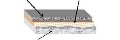 jmt chape liquide chape légère chape ciment sur plancher bois