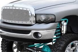 100 Dodge Ram Trucks BiXenon Projector Retrofit Kit 0205 High Performance