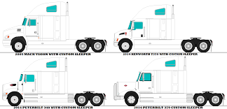 Custom Sleeper Truck Comparison Sheet By Mcspyder1 On DeviantArt Classic Tractor Truck Parts Definition With Sleeper Cab 2005 Freightliner Columbia 120 Semi For Sale 885000 Sleeper Wikipedia 2015 Lvo Vnl64t780 Tandem Axle Sleeper For Sale 582145 Truck Cab Chocolate Brown Sheet Jakes Cab Solutions White 18 Wheeler On Highway Stock Image Of Custom Big Sleepers Photo Gallery Collection Biggest 2014 Freightliner Coronado 1433 2019 Mack Anthem 64t 288825 Trucks Stratosphere Starlight Truck Dogface Heavy Equipment Sales Trucks Cabs Magnificent Kitchens With Hardwood Floors