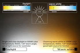 110v 6w extendable led cabinet lighting fixture torchstar