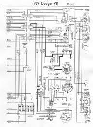 1973 Dodge Truck Wiring Diagram - WIRE Center •