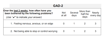 100 Gad 2 Treating Anxiety Within The Collaborative Care Model