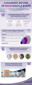 A Guide To Selecting An Urn Perfectmemorials Com Cremation Urns 25 Best Reviewed The Lavender Bloom Urn Series Is Very Perfect Memorials An Error Set In Stoneat The Cemetery Wsj Communal Ashes Area And Iensitive Councils Scattering Ashes Peeps Company Coupons Promo Codes Deals Other Places To Visit Japan Society Of Wood Science Halloween 24 Coupon Code Lexus Service Coupons 2019 Earnest Heart Stainless Steel Bchstream Promo Instacart Free Delivery Fanatics Codes In Light Competitors Revenue Employees Owler