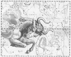 El Futuro Politico De Argentina Página 10 Foro De Astrología