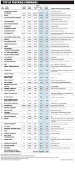 100 Trucking Company Business Plan Pdf Sample Free TOrtgArcia