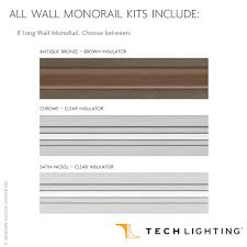 wall monorail 300w remote kit by tech lighting at