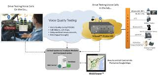 Drive Testing - (Wireless Voice, Video, Data Quality Testing Goes ... A Better Way To Find Voip Voice Quality Problems Than A Speed Test Intrusive Network Testing How Do I Set Up Of Service Qos For Draytek Yaycom 5 Fun Facts About Medium Collection Of Solutions Cisco Voip Engineer Sample Resume Does Work With Sallite Internet Top10voiplist Mos Mean Opinion Score Voip Infographic Harmonized Network Infrastructures Simplify Administration Iptv Coent Measurements Your Local Cnection Myquickcloud Automated And Manual Video Android Windows Over Ip Monitoring