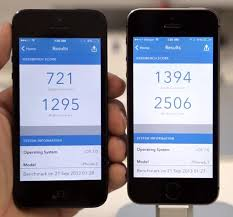iPhone 5S vs iPhone 5 Benchmarks Video