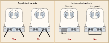 Non Shunted Lamp Holders Leviton by 15 Non Shunted Lamp Holders Connecting Light Bulbs 3