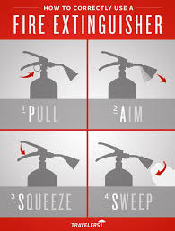 Recessed Fire Extinguisher Cabinet Mounting Height by Best 25 Fire Extinguisher Ideas On Pinterest Sign Design First