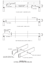 Ceiling Joist Spacing Uk by What Are The Guidelines For Holes In Joists Home Improvement