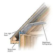 Insulating Cathedral Ceiling With Roxul by Recessed Can Lights In The Unventilated Cathedral Ceiling The