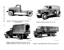 ORD 9 G85 G506 Chevrolet Illustrated Parts Manual For 1 1/2 Ton 4x4 ... One Mean Intertional Scout Ii 4x4 Off Road Coe Big Rigs M715 Kaiser Jeep 4x4 Parts Truck Southern California Used Partsvan 8229 S Alameda China Accsories Auto Roof Top Tent Car Parts Australia Kellys Wrecking Ford F150 Okc Ok 4 Wheel Youtube 4wheelparts Competitors Revenue And Employees Owler Company Profile Ram 1500 Laramie Tucson Az Pin By Adam Poffenroth On Worktruck Pinterest Bed Welding Eli Montes Jeeps Cars Offroad Truck Pickup Offroad Logo Royalty Free Vector Image Vehicle