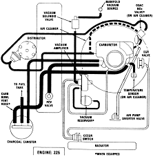 Repair Guides | Vacuum Diagrams | Vacuum Diagrams | AutoZone.com Id Plate Parts Accsories Ebay Repair Guides Wiring Diagrams Autozonecom Used 2012 Dodge Ram 2500 4x4 In Phoenix Vin 8193 Truck Decoder Youtube 196702 Camaro Information Brilliant Big Vin 7th And Pattison Dgetruck_vin_decoder_196379 1st Gen Do It Yourself Information Page 2 Dodgeforumcom Unique Volkswagen 69 Addition Car Design With Vehicle Idenfication Number Wikipedia Tags Hull Plates Replacement Manufacturer