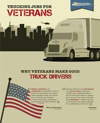 100 Truck Driving Schools In Washington Ing Dustry Fographics AllJobscom
