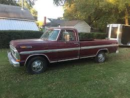 Old Pickup Trucks For Sale Cheap Dallas Tx Image Information Dodge Dw Truck For Sale Nationwide Autotrader 1947 Chevy Latest For Trucks Old Ford 4x4 Eseries Box Straight Best Pickup Toprated 2018 Edmunds The Classic Buyers Guide Drive Very Euro Simulator 2 Mods Geforce 2019 Ram 1500 Pickup Truck Gets Jump On Chevrolet Silverado Gmc Sierra Twelve Every Guy Needs To Own In Their Lifetime Four Wheel Pick Up Stock Photo Image Of Terrain Cheap Project Pattern Cars Ideas Affordable Colctibles Of The 70s Hemmings Daily Dans Garage
