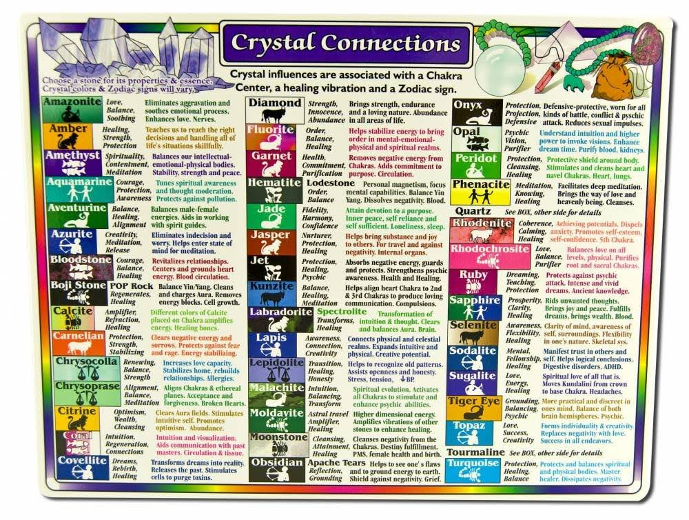 Helion Communications - Reference Chart, Crystal Connections