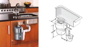 Badger Sink Disposal Troubleshooting by Garbage Disposal Installation And Replacement Diy House Help