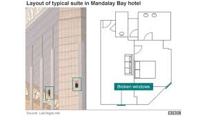 Mandalay Bay Vista Suite Floor Plan by Rigorousintuition Ca U2022 View Topic Mass Shooting In Las Vegas 2