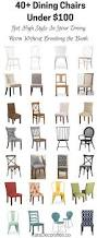 Dining Room Chairs Under 100 by 40 Affordable Dining Chairs Under 100 Kate Decorates