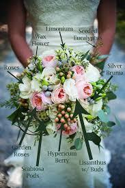 67 best Bouquet Breakdowns Bouquet Recipes images on Pinterest