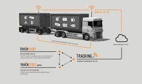 Fleet Management System - Tracking.lt Software | Simbiotecha Fleet Management System Real Time Gps Tracker Track Truck Itrak Cartaxibustruckfleet Gps Vehicle And Sim Card Zasco No 1vehicle Tracking Software And Provider In Delhi India Tracking 10 Best Devices Solutions Cold Chain Solution Matrix Why Should You Install A System Knight Vehicle Sensor Monitoring Frotcom Wallenborn One Of Europes Faest Growing Transport Groups Secure Tow Project Using Arduino