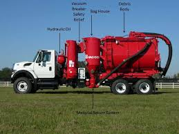 100 Sewer Truck Advantages Of Industrial Vacuum S For Cleaning Pumper