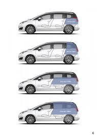 taille coffre nouvelle 308 volumes de coffre et chargement peugeot 5008 i phase 2 2013 1