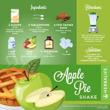 Pumpkin Spice Herbalife Shake Calories by En Herbalife Infographic Herbalife Apple Pie Shake Recipe