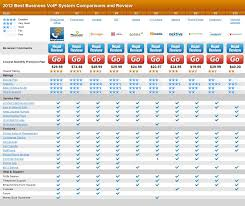 Promotions | Members SAVE What Is A Voip Phone Number Top10voiplist Directory P4 Blog Why Your Business Should Switch To Comparisons Of Qos In Over Wimax By Varying The Voice Codes And Vs Landline Which Better For Small Lines Top Providers 2017 Reviews Pricing Demos 3cx Features Comparison Alternatives Getapp Opus Codec For Simple Unlimited Intertional Extreme Nbn Plans Usage With Internet Voip