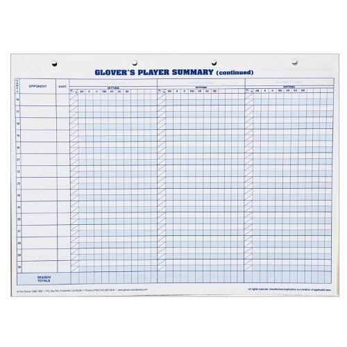 Glovers Scorebooks Baseball Softball Scoring and Stats Sheets 30 Games