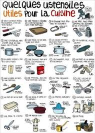 je de cuisine de accessoire cuisine accessoires de cuisine learning