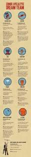 Mythbusters Christmas Tree Vodka by Best 20 Apocalypse Survival Ideas On Pinterest Apocalypse