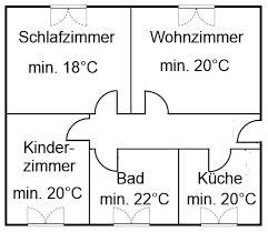 minimale raumtemperatur in der wohnung raumtemperatur