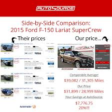 Truck Week: Interesting Facts About Trucks | AutoSource 2017 Ford Raptor Price Starting At 49520 How High Will It Go Duramax Buyers Guide To Pick The Best Gm Diesel Drivgline Gta 5 Online New Secret Car To Get The Lost Slamvan In What Are These Fees For Fuel Charges Accsories Extended Wkhorse Introduces An Electrick Pickup Truck Rival Tesla Wired Buy A New Bugatti Chiron Just 579 Motoring Research 2018 F150 Trucks Automotive Newford Secret Getting For Your Semi Trucker How I Got The Best Price Possible On My Truck Video Car Want Trade This Truck Would Granny 4 Speed Hold Up Order New Car From Factory Edmunds Much Does It Cost Transport Within Eu Blog