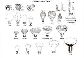 halogen l identification bulbs plus inc