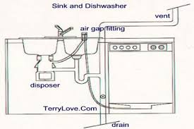 Bathroom Sink Pipe Diagram by Bathroom Drain Pipe Is Leaking How Pic Of How To Install A