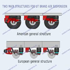 Air Bag Suspension With Slew Bearing Turntable With Lifting System ... Air Bag Suspension 4x4 Airbags Lift Kits Truck Accsories Agricultural Equipment More Freightliner M2s2c Bus Liquid Spring Llc The Professional Choice Djm 1953 Chevy Pick Up Ride System Mockup Youtube 2015 Sierra 2500 W Firestone On 20x8 Essential 5 X 7 Upgrade Amber Kit Tlk5a Western Star Cheap For Trucks Find Ford F150 Install Airbag How To Fordtrucks For Towing Hauling