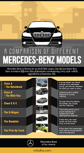 A Comparison Of Different Mercedes-Benz Models Mercedesbenz Trucks The New Actros Limited Edition Gclass 2018 Sarielpl Tankpool Racing Truck Herpa Feuerwehr Basel Landschaft Sprinter Vrf 929394 Of Chantilly Luxury Auto Dealer Near South Riding Va Gmancarsafter1945 Mercedes Benz Pinterest Benz Uk Company Tuffnells Receives Ten Brandnew Atego Tuner Builds Wild Xclass Pickup Truck The Year 2009family Completed By Cstructionsite Presents 2019 Lkw Lo 2750 Transporter Cmc Models Heroes Blt Bv Mercedes Benz Actros Mp4 Giga Sp Wsi Collectors