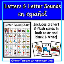 Bilingual Letters and Letter Sounds Chart and Flash Card Pack